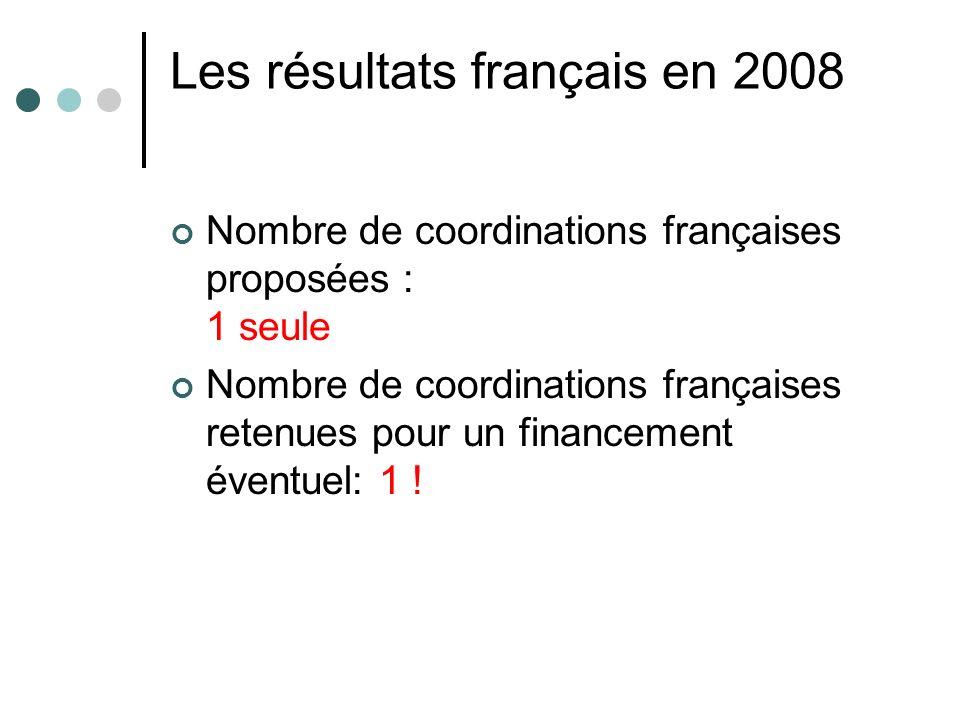 Les résultats français en 2008 Nombre de coordinations françaises proposées : 1 seule Nombre de coordinations françaises retenues pour un financement éventuel: 1 !