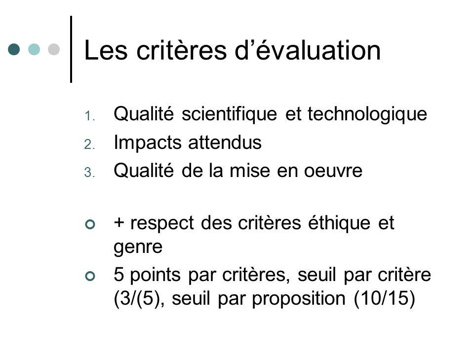 Les critères dévaluation 1. Qualité scientifique et technologique 2.