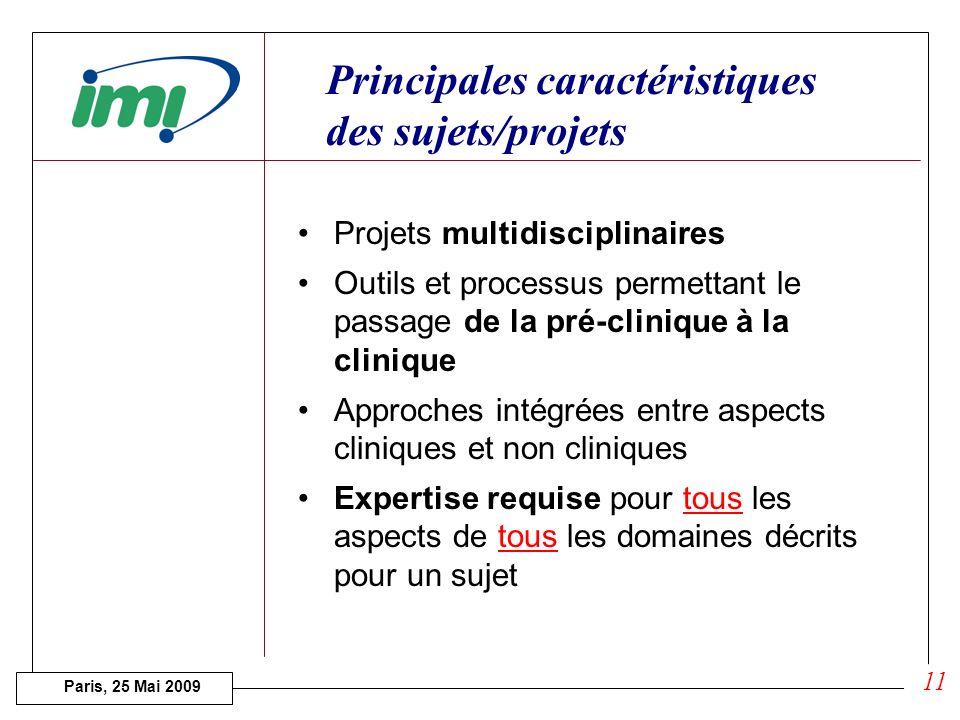 Paris, 25 Mai 2009 Description des sujets 10