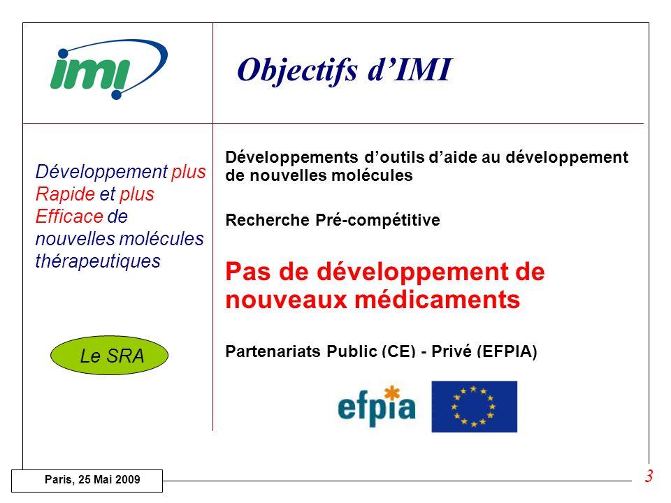 Paris, 25 Mai 2009 Innovative Medicines Initiative IMI Initiative Technologique Conjointe - JTI Partenariat Public-Privé www.imi.europa.eu 2