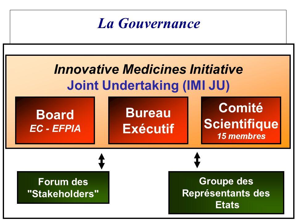 Paris, 25 Mai 2009 Innovative Medicines Initiative Joint Undertaking (IMI JU) Board EC - EFPIA Bureau Exécutif Comité Scientifique 15 membres Forum des Stakeholders Groupe des Représentants des Etats La Gouvernance