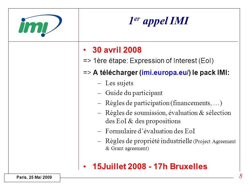 Paris, 25 Mai 2009 GTN IMI France aider les PMEs et les partenaires académiques français Information, conseil et réseautage : Aide à la structuration et la coordination de consortia Soutien aux initiatives en cours Liens avec les représentants FR au SRG et les autres partenaires européens (PCN) Lieu de réflexion et dinformation sur les règles de participation propres à IMI => Groupe de travail sur les règles de la PI => Relais vers le SRG 26