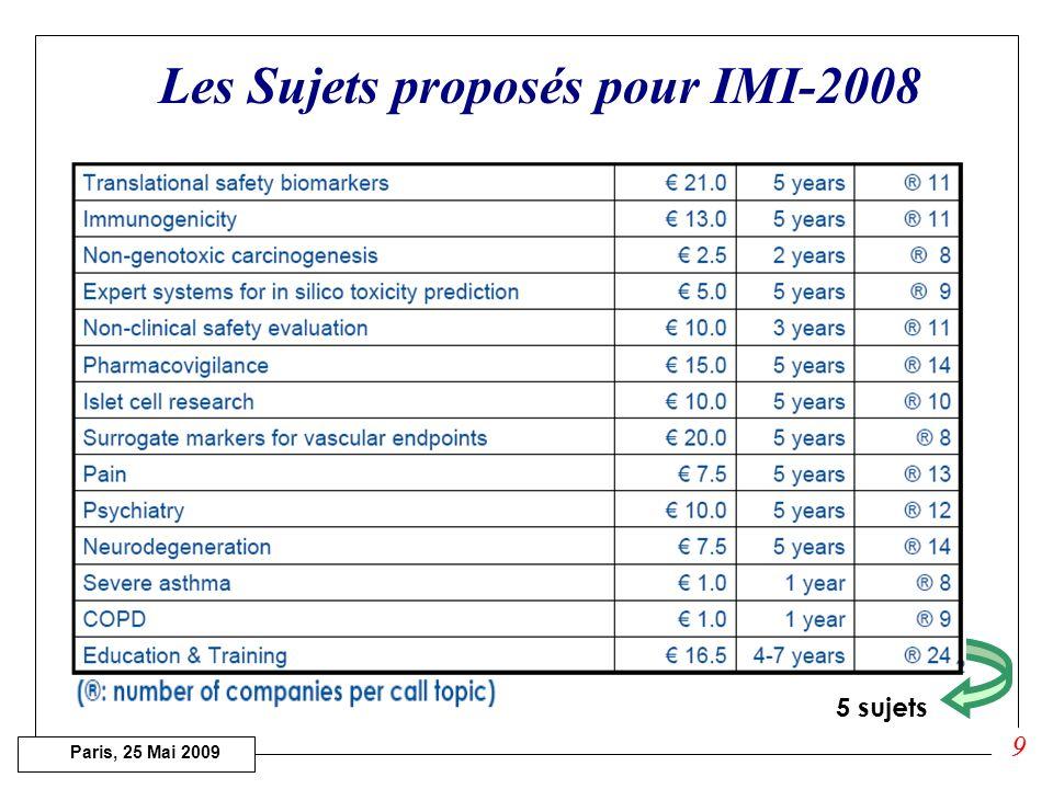 Paris, 25 Mai 2009 Le 2ème appel à propositions 19