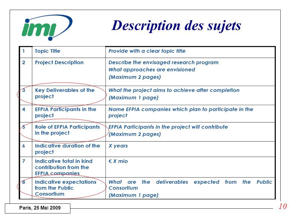 Paris, 25 Mai 2009 Les Sujets proposés pour IMI-2008 5 sujets 9