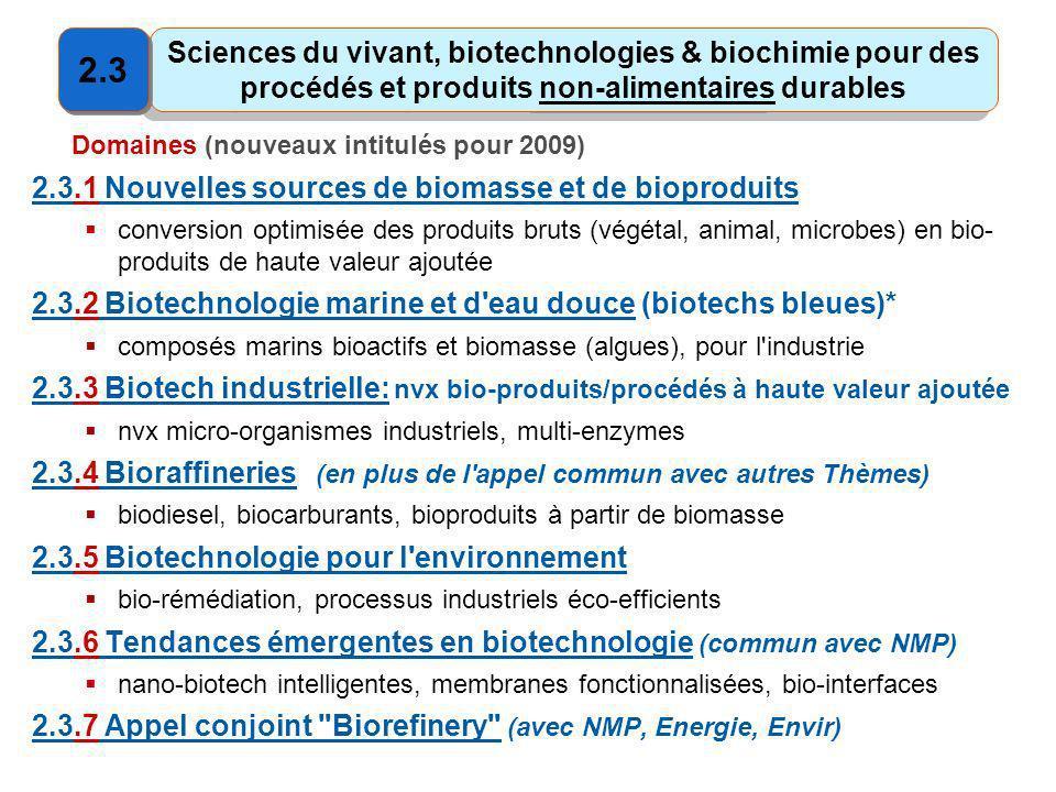 Sciences du vivant, biotechnologies & biochimie pour des procédés et produits non-alimentaires durables 2.3 Domaines (nouveaux intitulés pour 2009) 2.3.1 Nouvelles sources de biomasse et de bioproduits conversion optimisée des produits bruts (végétal, animal, microbes) en bio- produits de haute valeur ajoutée 2.3.2 Biotechnologie marine et d eau douce (biotechs bleues)* composés marins bioactifs et biomasse (algues), pour l industrie 2.3.3 Biotech industrielle: nvx bio-produits/procédés à haute valeur ajoutée nvx micro-organismes industriels, multi-enzymes 2.3.4 Bioraffineries (en plus de l appel commun avec autres Thèmes) biodiesel, biocarburants, bioproduits à partir de biomasse 2.3.5 Biotechnologie pour l environnement bio-rémédiation, processus industriels éco-efficients 2.3.6 Tendances émergentes en biotechnologie (commun avec NMP) nano-biotech intelligentes, membranes fonctionnalisées, bio-interfaces 2.3.7 Appel conjoint Biorefinery (avec NMP, Energie, Envir)
