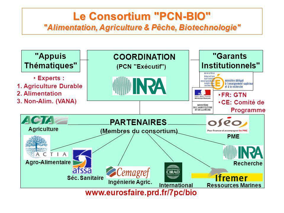 Schémas de financement Thème 2 : 2009 Projets Collaboratifs : SCP (<3 M) & LCP (3 à 6 M) Actions de Coordination et de Soutien : CSA (<1 M)...pas de Réseaux d Excellence NoE Appel à proposition FP7-KBBE-2009-3 73 TOPICS (projets) au total : 19 Projets SICA : obligatoirement avec pays tiers (ICPC) identifiés 11 Projets à forte dimension internationale (ICPC, USA-Can.