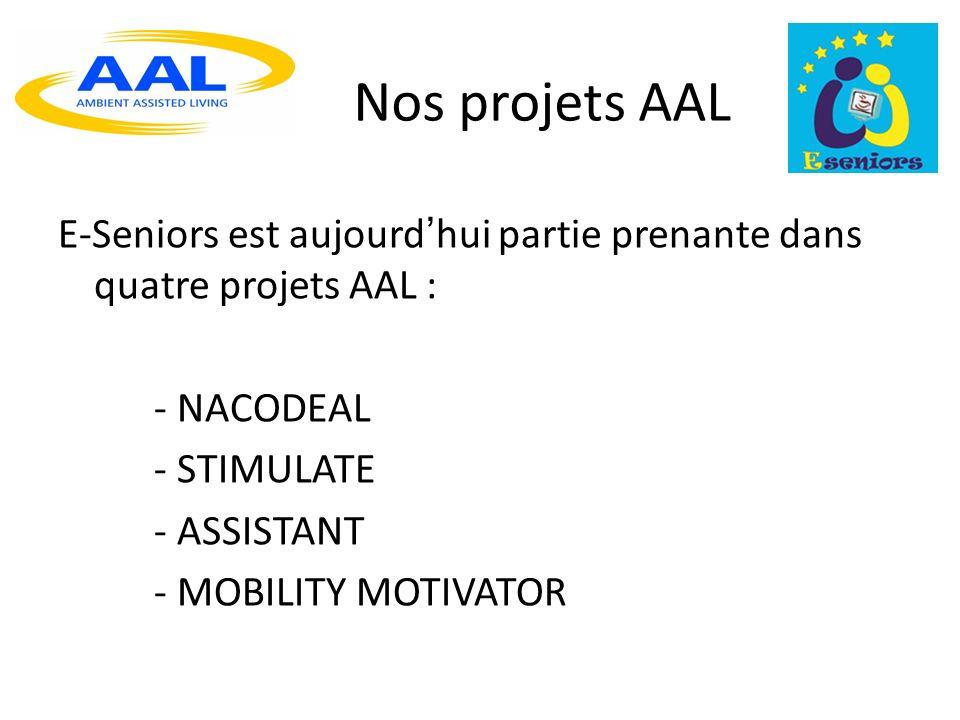 Le projet ASSISTANT (2) Durée : 36 mois Partenaires : - coordinateur : Tecnalia - Espagne - 8 partenaires (Espagne, Royaume-Uni, Finlande, Autriche et France) dont 3 R&D, 2 SME, 1 end user et 1 université.