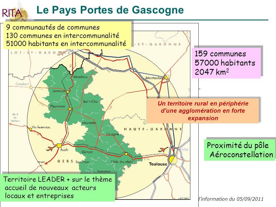 Point de Contact National « Régions de la connaissance » - Réunion dinformation du 05/09/2011 Le Pays Portes de Gascogne 159 communes 57000 habitants
