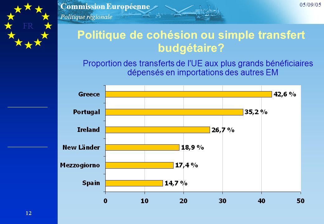 Politique régionale Commission Européenne 05/09/05 FR 12 Politique de cohésion ou simple transfert budgétaire.