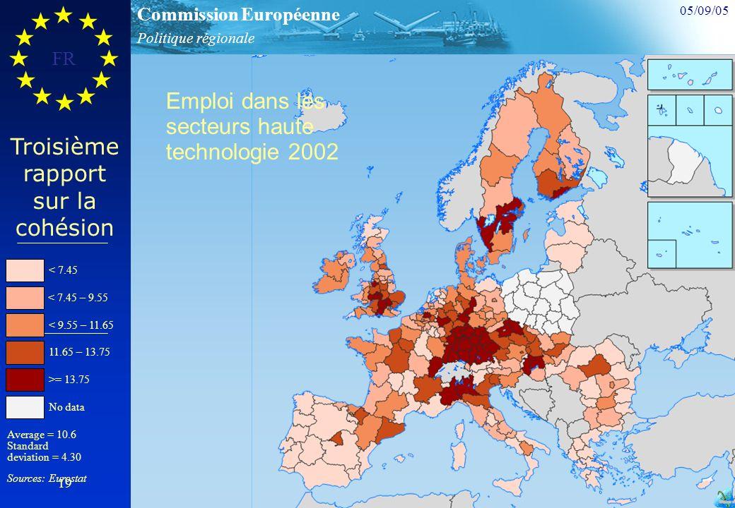 Politique régionale Commission Européenne 05/09/05 FR 19 Emploi dans les secteurs haute technologie 2002 Troisième rapport sur la cohésion < 7.45 < 7.45 – 9.55 < 9.55 – 11.65 11.65 – 13.75 >= 13.75 No data Sources: Eurostat Average = 10.6 Standard deviation = 4.30