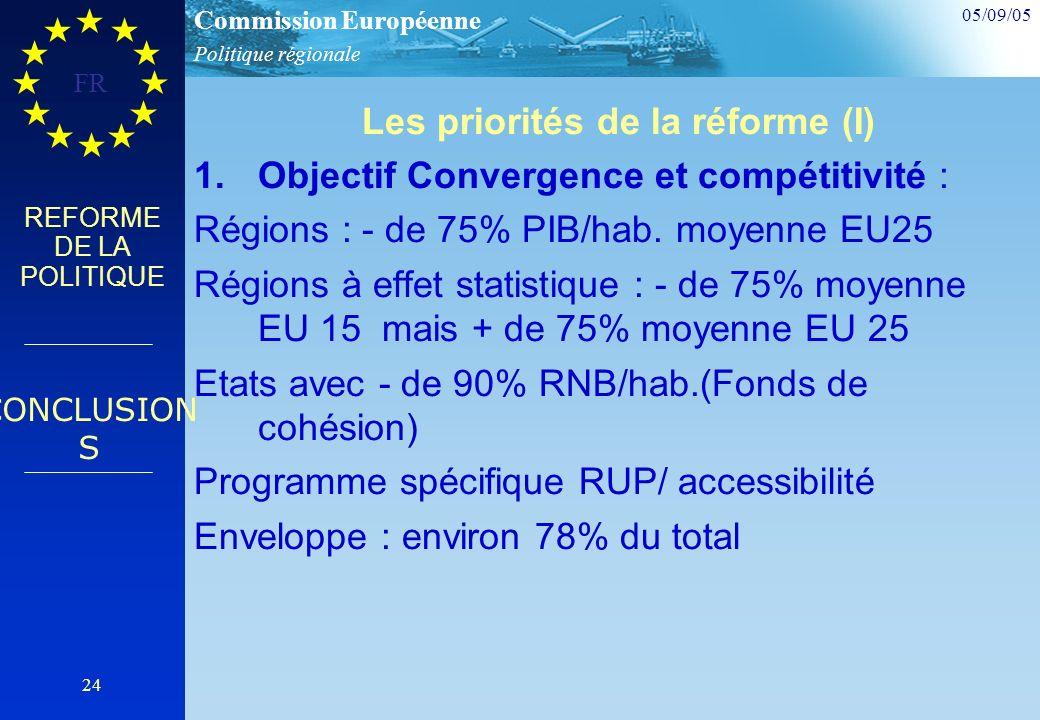 Politique régionale Commission Européenne 05/09/05 FR 24 REFORME DE LA POLITIQUE Les priorités de la réforme (I) 1.Objectif Convergence et compétitivité : Régions : - de 75% PIB/hab.