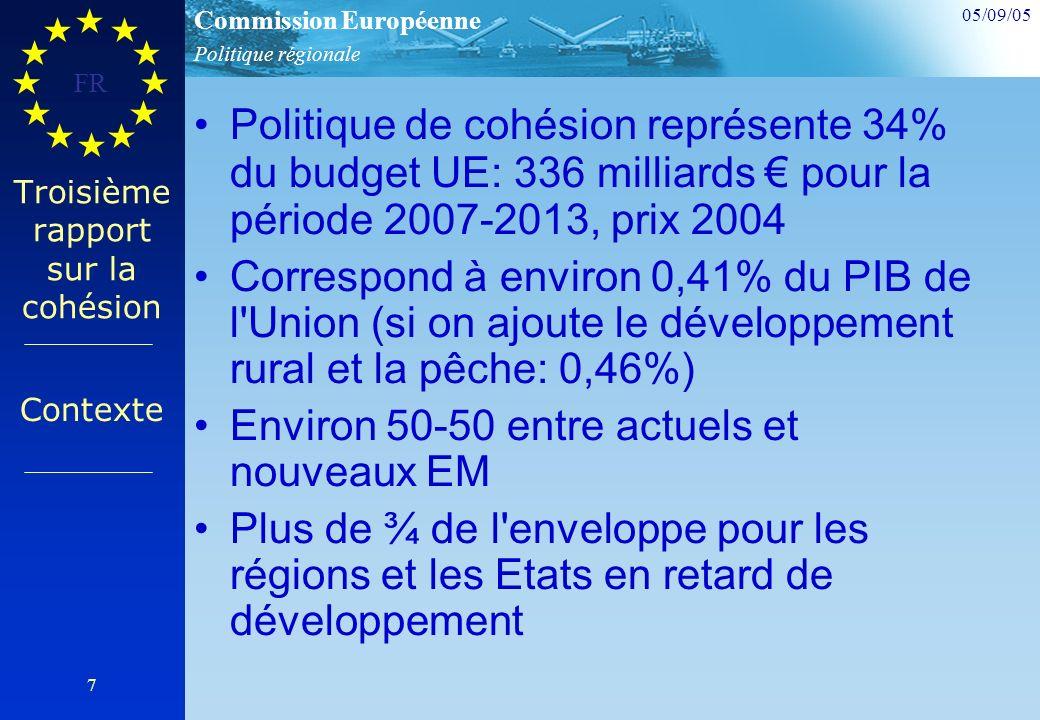 Politique régionale Commission Européenne 05/09/05 FR 7 Troisième rapport sur la cohésion Politique de cohésion représente 34% du budget UE: 336 milliards pour la période 2007-2013, prix 2004 Correspond à environ 0,41% du PIB de l Union (si on ajoute le développement rural et la pêche: 0,46%) Environ 50-50 entre actuels et nouveaux EM Plus de ¾ de l enveloppe pour les régions et les Etats en retard de développement Contexte