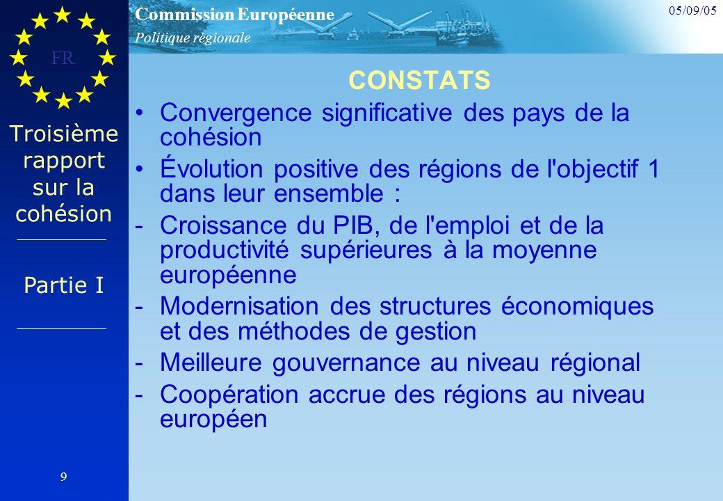 Politique régionale Commission Européenne 05/09/05 FR 9 Troisième rapport sur la cohésion CONSTATS Convergence significative des pays de la cohésion Évolution positive des régions de l objectif 1 dans leur ensemble : -Croissance du PIB, de l emploi et de la productivité supérieures à la moyenne européenne -Modernisation des structures économiques et des méthodes de gestion -Meilleure gouvernance au niveau régional -Coopération accrue des régions au niveau européen Partie I