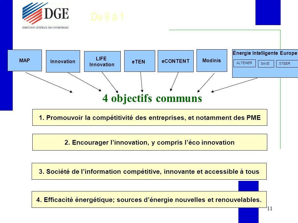 11 De 9 à 1 MAP Énergie Intelligente Europe LIFE Innovation eTEN eCONTENT Modinis 1. Promouvoir la compétitivité des entreprises, et notamment des PME