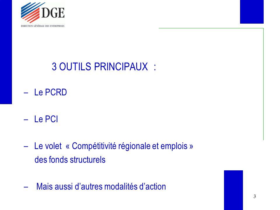 24 2000-2006 - OBJECTIF 2 FEDER Dépenses pour recherche, Innovation & PME - % FEDER Entrepreneuriat PME RTD Innovation