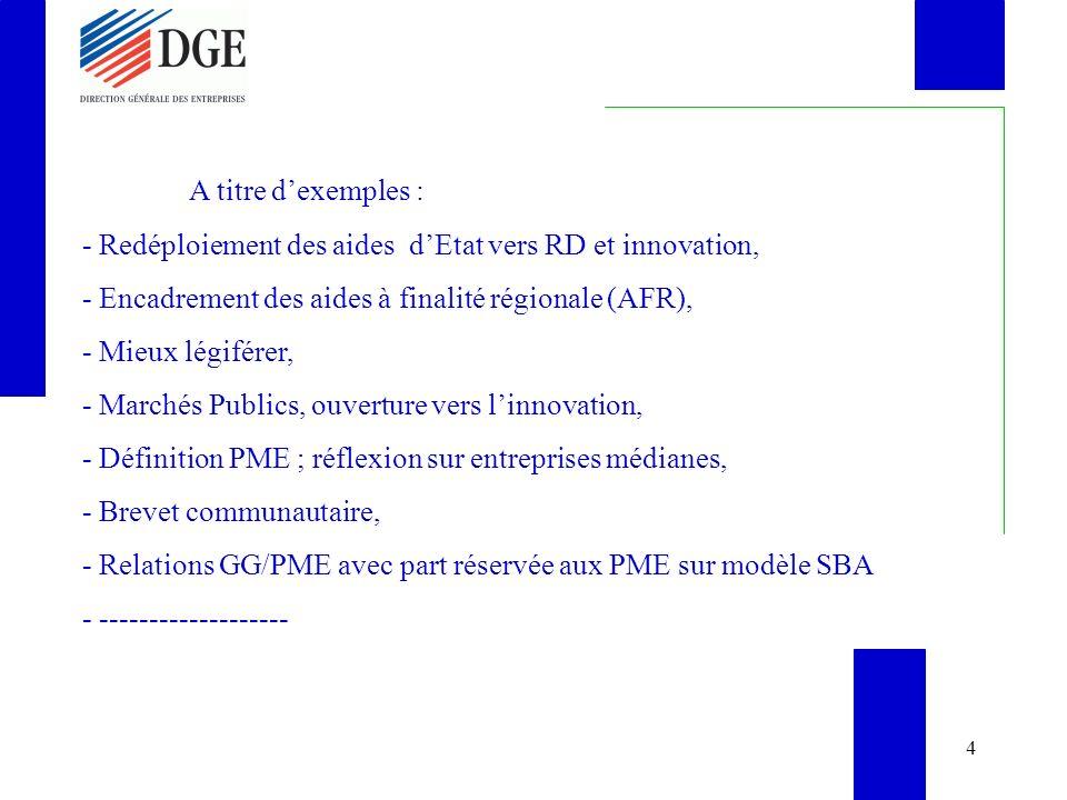 4 A titre dexemples : - Redéploiement des aides dEtat vers RD et innovation, - Encadrement des aides à finalité régionale (AFR), - Mieux légiférer, - Marchés Publics, ouverture vers linnovation, - Définition PME ; réflexion sur entreprises médianes, - Brevet communautaire, - Relations GG/PME avec part réservée aux PME sur modèle SBA - -------------------