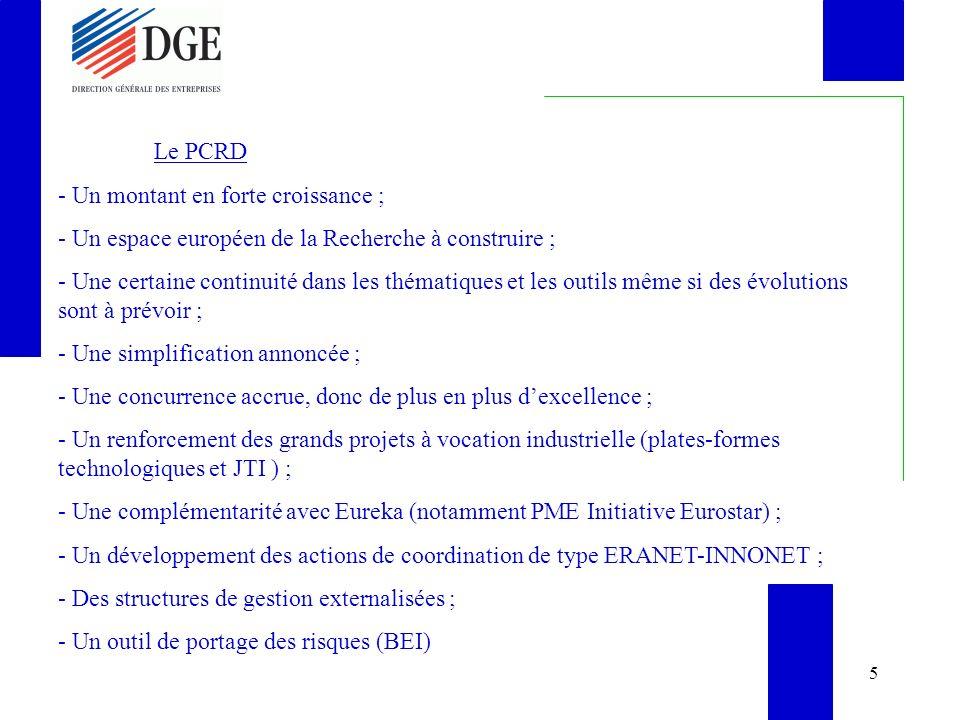 5 Le PCRD - Un montant en forte croissance ; - Un espace européen de la Recherche à construire ; - Une certaine continuité dans les thématiques et les outils même si des évolutions sont à prévoir ; - Une simplification annoncée ; - Une concurrence accrue, donc de plus en plus dexcellence ; - Un renforcement des grands projets à vocation industrielle (plates-formes technologiques et JTI ) ; - Une complémentarité avec Eureka (notamment PME Initiative Eurostar) ; - Un développement des actions de coordination de type ERANET-INNONET ; - Des structures de gestion externalisées ; - Un outil de portage des risques (BEI)