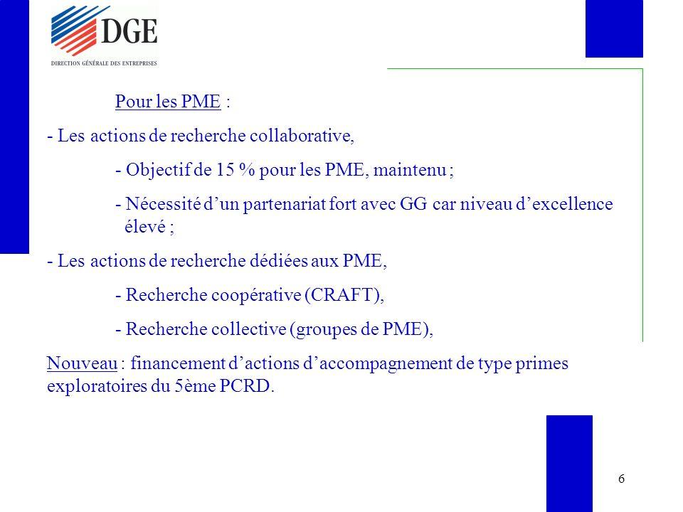 6 Pour les PME : - Les actions de recherche collaborative, - Objectif de 15 % pour les PME, maintenu ; - Nécessité dun partenariat fort avec GG car niveau dexcellence élevé ; - Les actions de recherche dédiées aux PME, - Recherche coopérative (CRAFT), - Recherche collective (groupes de PME), Nouveau : financement dactions daccompagnement de type primes exploratoires du 5ème PCRD.
