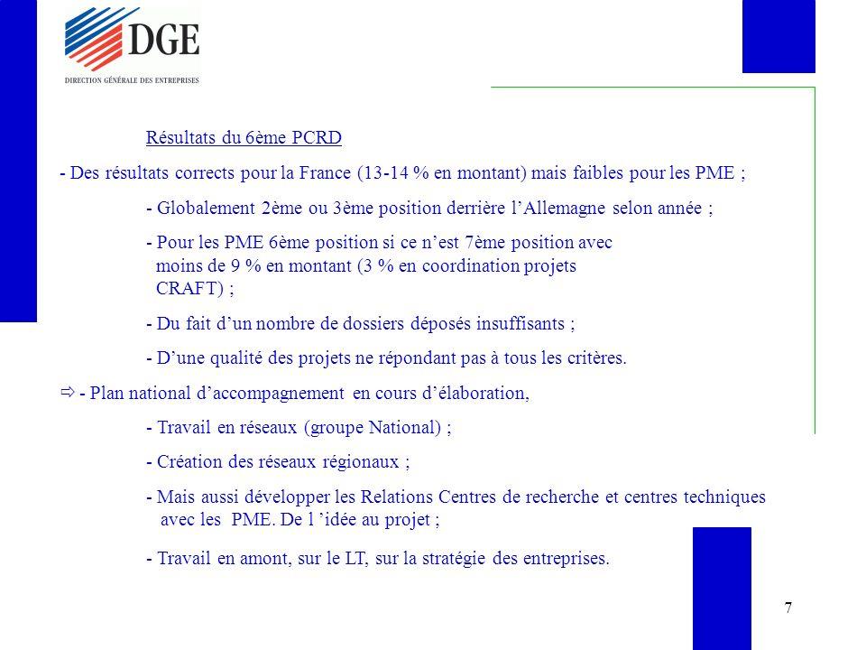 8 Programme cadre Compétitivité et Innovation (2007-13)