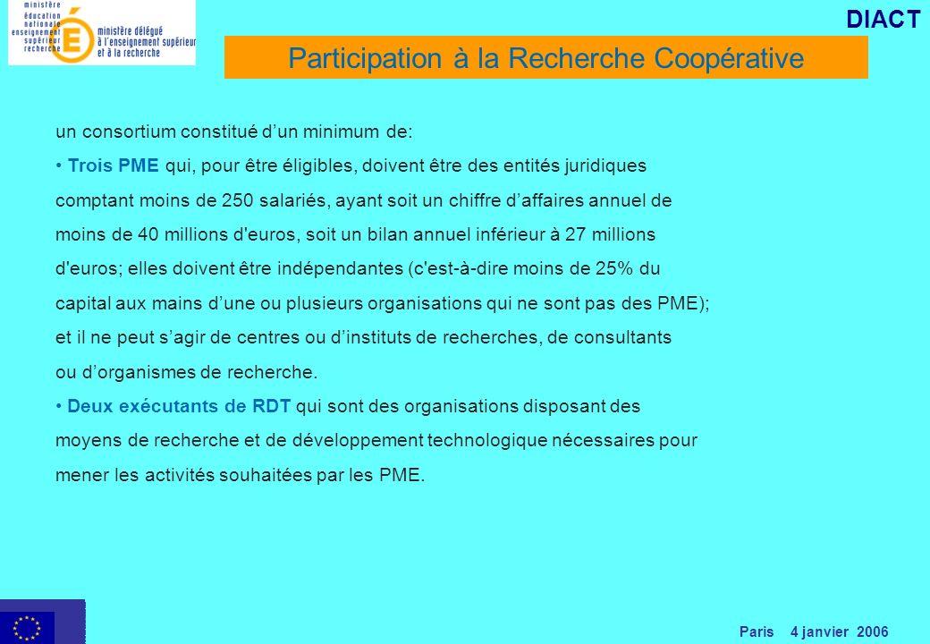 Paris 4 janvier 2006 DIACT un consortium constitué dun minimum de: Trois PME qui, pour être éligibles, doivent être des entités juridiques comptant moins de 250 salariés, ayant soit un chiffre daffaires annuel de moins de 40 millions d euros, soit un bilan annuel inférieur à 27 millions d euros; elles doivent être indépendantes (c est-à-dire moins de 25% du capital aux mains dune ou plusieurs organisations qui ne sont pas des PME); et il ne peut sagir de centres ou dinstituts de recherches, de consultants ou dorganismes de recherche.