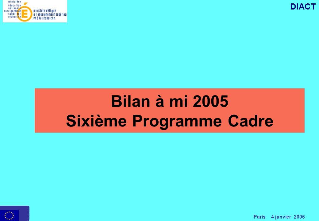 Paris 4 janvier 2006 DIACT Bilan à mi 2005 Sixième Programme Cadre