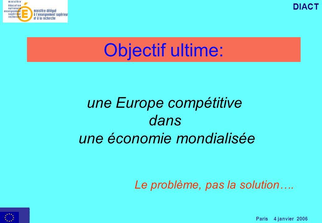 Paris 4 janvier 2006 DIACT Objectif ultime: une Europe compétitive dans une économie mondialisée Le problème, pas la solution….
