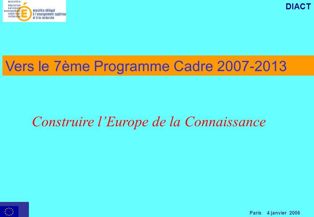 Paris 4 janvier 2006 DIACT Vers le 7ème Programme Cadre 2007-2013 Construire lEurope de la Connaissance