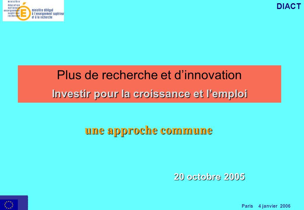 Paris 4 janvier 2006 DIACT Investir pour la croissance et lemploi Plus de recherche et dinnovation Investir pour la croissance et lemploi une approche commune 20 octobre 2005