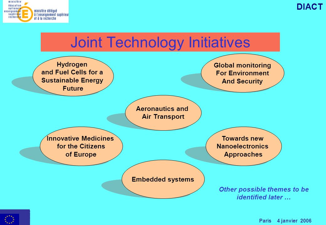 Paris 4 janvier 2006 DIACT Joint Technology Initiatives Towards new Nanoelectronics Approaches Hydrogen and Fuel Cells for a Sustainable Energy Future Embedded systems Aeronautics and Air Transport Global monitoring For Environment And Security Innovative Medicines for the Citizens of Europe Other possible themes to be identified later …