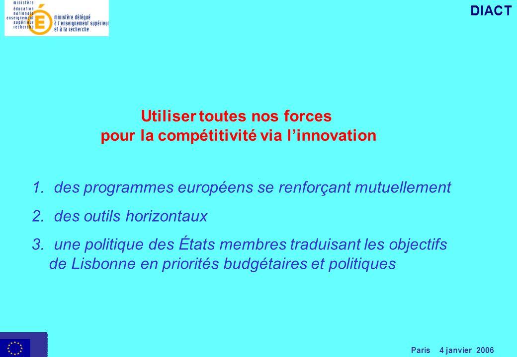 Paris 4 janvier 2006 DIACT 1. des programmes européens se renforçant mutuellement 2.