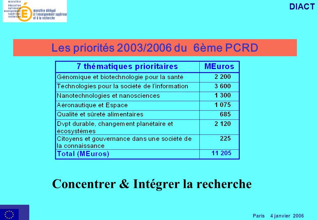 Paris 4 janvier 2006 DIACT Concentrer & Intégrer la recherche Les priorités 2003/2006 du 6ème PCRD