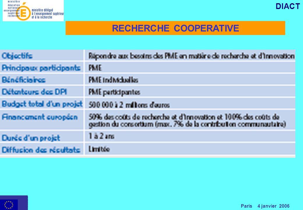 Paris 4 janvier 2006 DIACT RECHERCHE COOPERATIVE