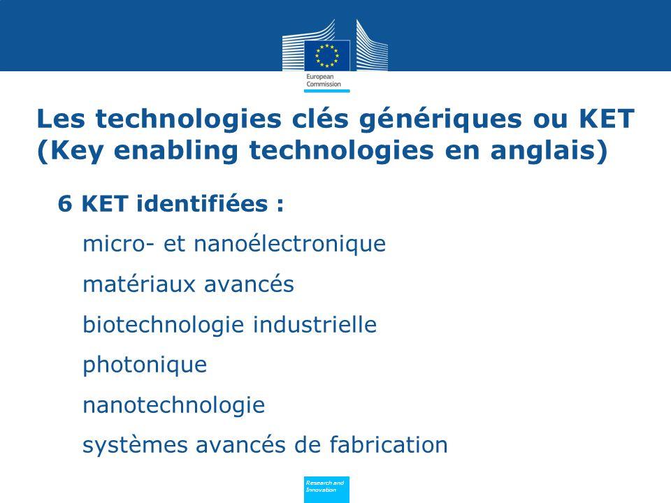 Policy Research and Innovation Research and Innovation 6 KET identifiées : micro- et nanoélectronique matériaux avancés biotechnologie industrielle ph