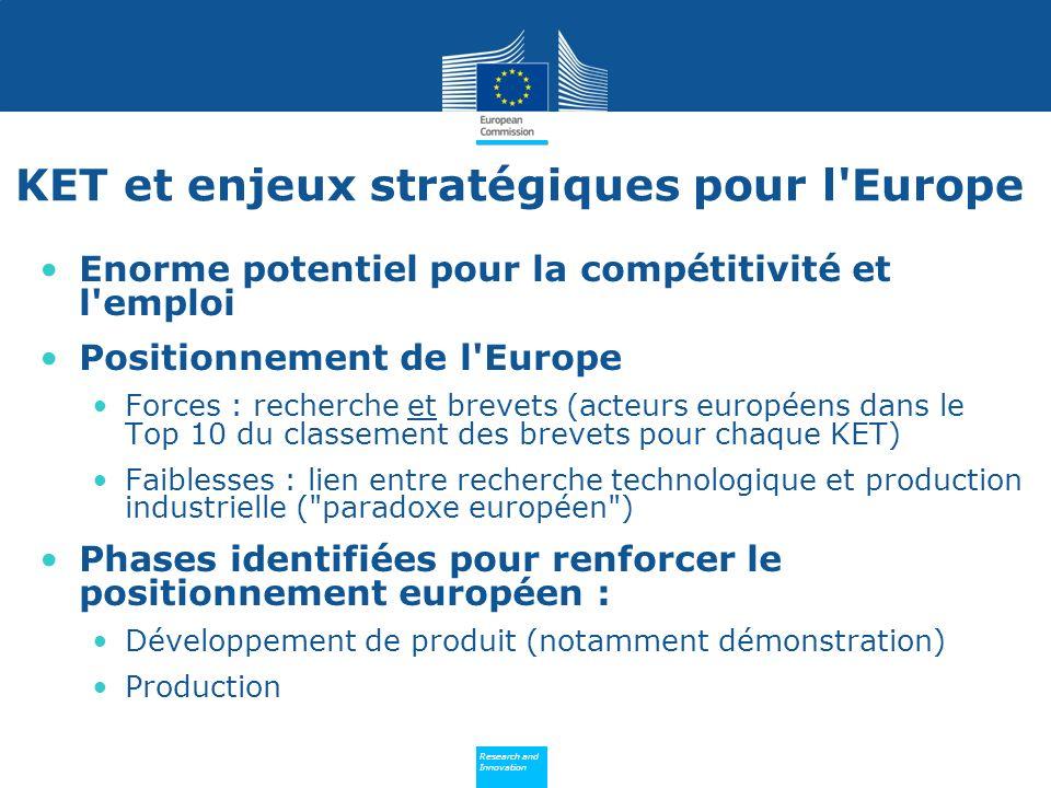 Policy Research and Innovation Research and Innovation KET et enjeux stratégiques pour l'Europe Enorme potentiel pour la compétitivité et l'emploi Pos