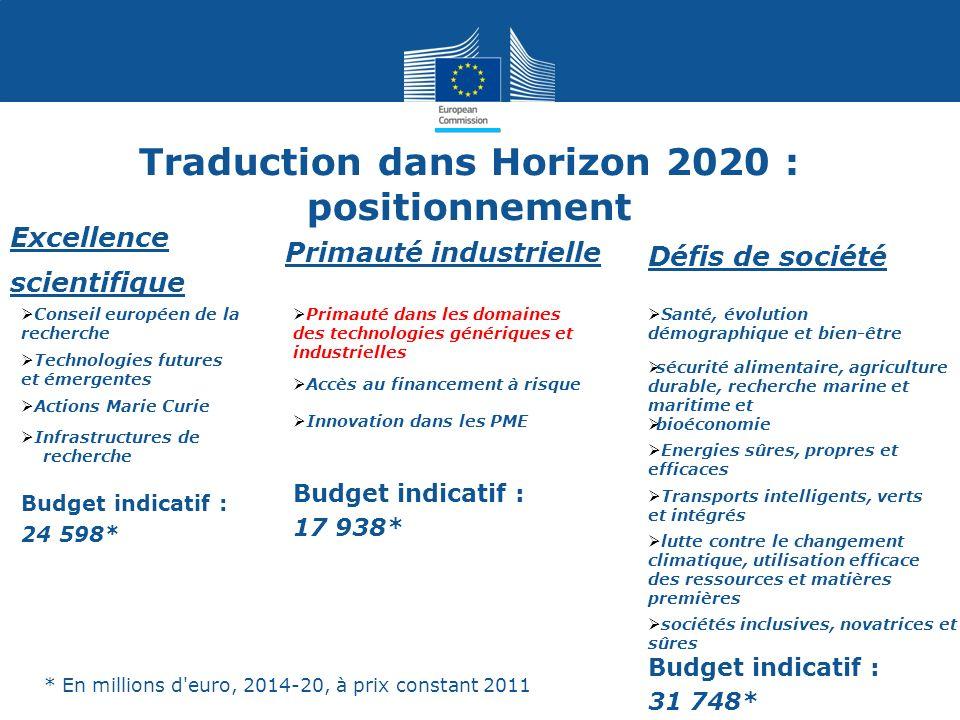 Policy Research and Innovation Research and Innovation Traduction dans Horizon 2020 : positionnement Excellence scientifique Conseil européen de la re