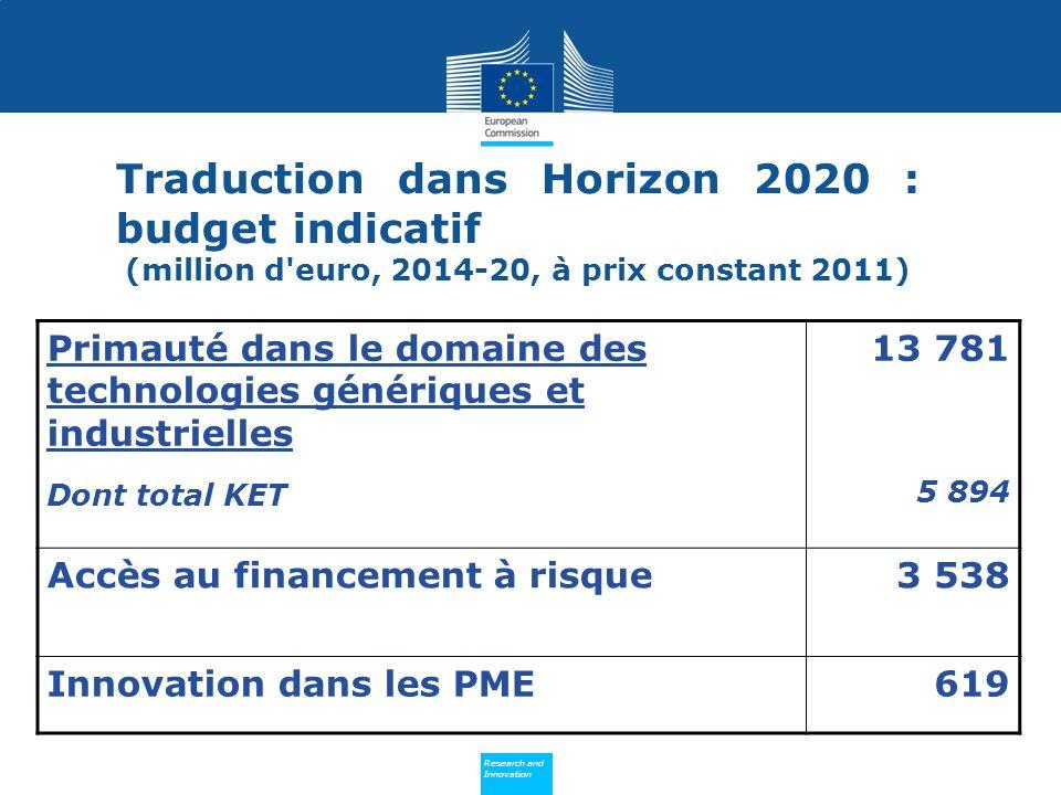 Policy Research and Innovation Research and Innovation Primauté dans le domaine des technologies génériques et industrielles Dont total KET 13 781 5 8
