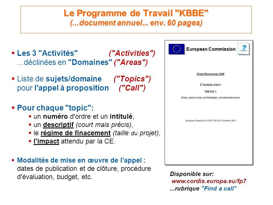 Le Programme de Travail KBBE (...document annuel...
