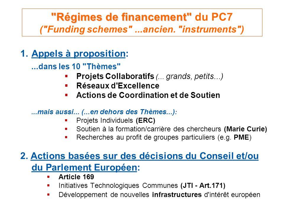 Régimes de financement Régimes de financement du PC7 ( Funding schemes ...ancien.