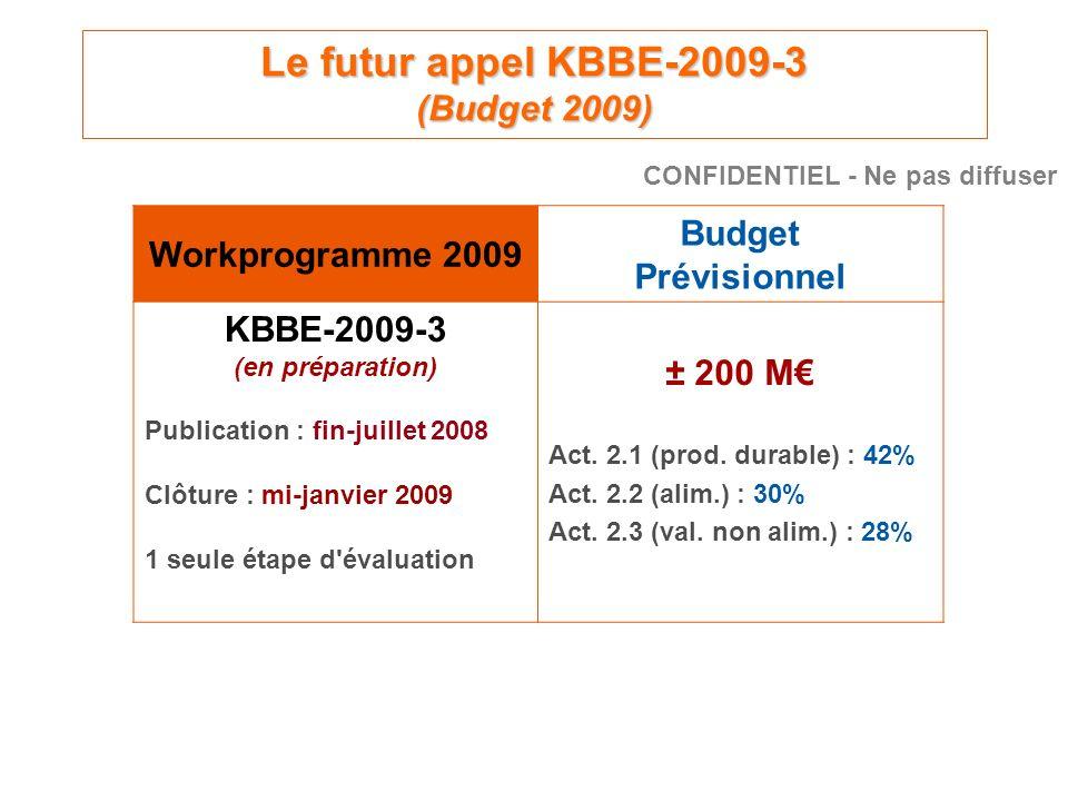 Le futur appel KBBE-2009-3 (Budget 2009) Workprogramme 2009 Budget Prévisionnel KBBE-2009-3 (en préparation) Publication : fin-juillet 2008 Clôture : mi-janvier 2009 1 seule étape d évaluation ± 200 M Act.