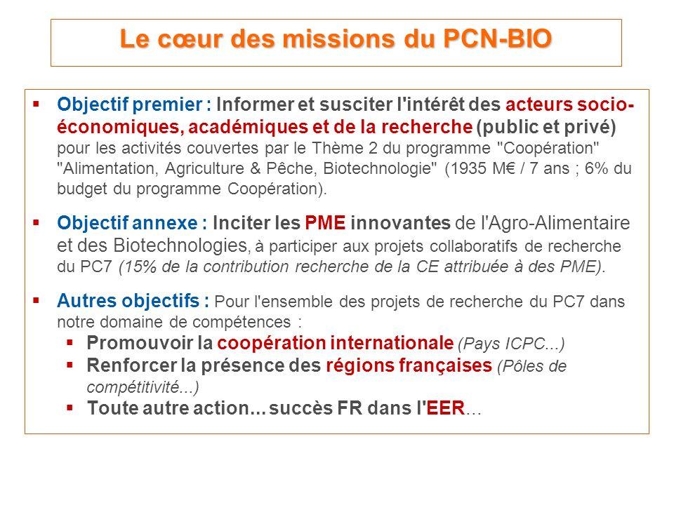 Le cœur des missions du PCN-BIO Objectif premier : Informer et susciter l intérêt des acteurs socio- économiques, académiques et de la recherche (public et privé) pour les activités couvertes par le Thème 2 du programme Coopération Alimentation, Agriculture & Pêche, Biotechnologie (1935 M / 7 ans ; 6% du budget du programme Coopération).
