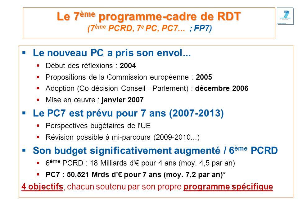 Le 7 ème programme-cadre de RDT Le 7 ème programme-cadre de RDT (7 ème PCRD, 7 e PC, PC7...