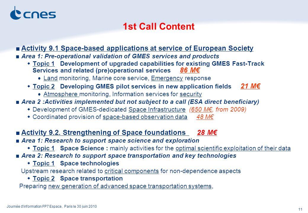 Journée d'information FP7 Espace, Paris le 30 juin 2010 11 1st Call Content Activity 9.1 Space-based applications at service of European Society Area