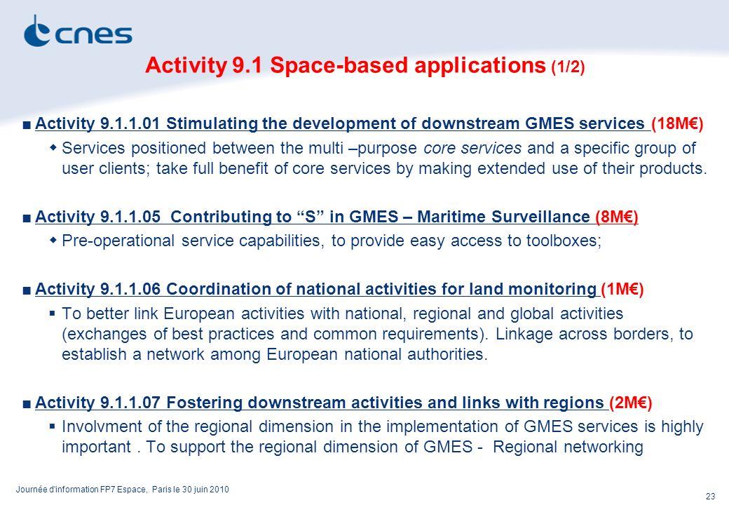 Journée d'information FP7 Espace, Paris le 30 juin 2010 23 Activity 9.1 Space-based applications (1/2) Activity 9.1.1.01 Stimulating the development o