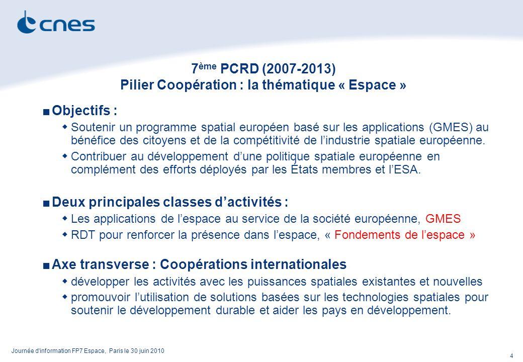 Journée d information FP7 Espace, Paris le 30 juin 2010 4 7 ème PCRD (2007-2013) Pilier Coopération : la thématique « Espace » Objectifs : Soutenir un programme spatial européen basé sur les applications (GMES) au bénéfice des citoyens et de la compétitivité de lindustrie spatiale européenne.