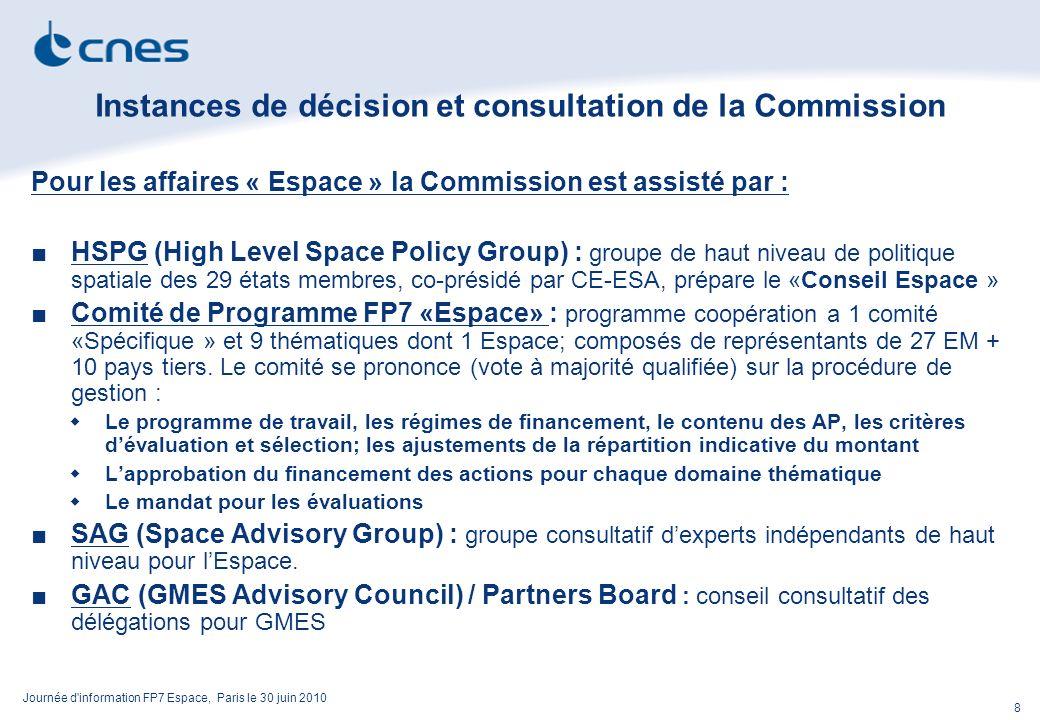 Journée d information FP7 Espace, Paris le 30 juin 2010 8 Instances de décision et consultation de la Commission Pour les affaires « Espace » la Commission est assisté par : HSPG (High Level Space Policy Group) : groupe de haut niveau de politique spatiale des 29 états membres, co-présidé par CE-ESA, prépare le «Conseil Espace » Comité de Programme FP7 «Espace» : programme coopération a 1 comité «Spécifique » et 9 thématiques dont 1 Espace; composés de représentants de 27 EM + 10 pays tiers.