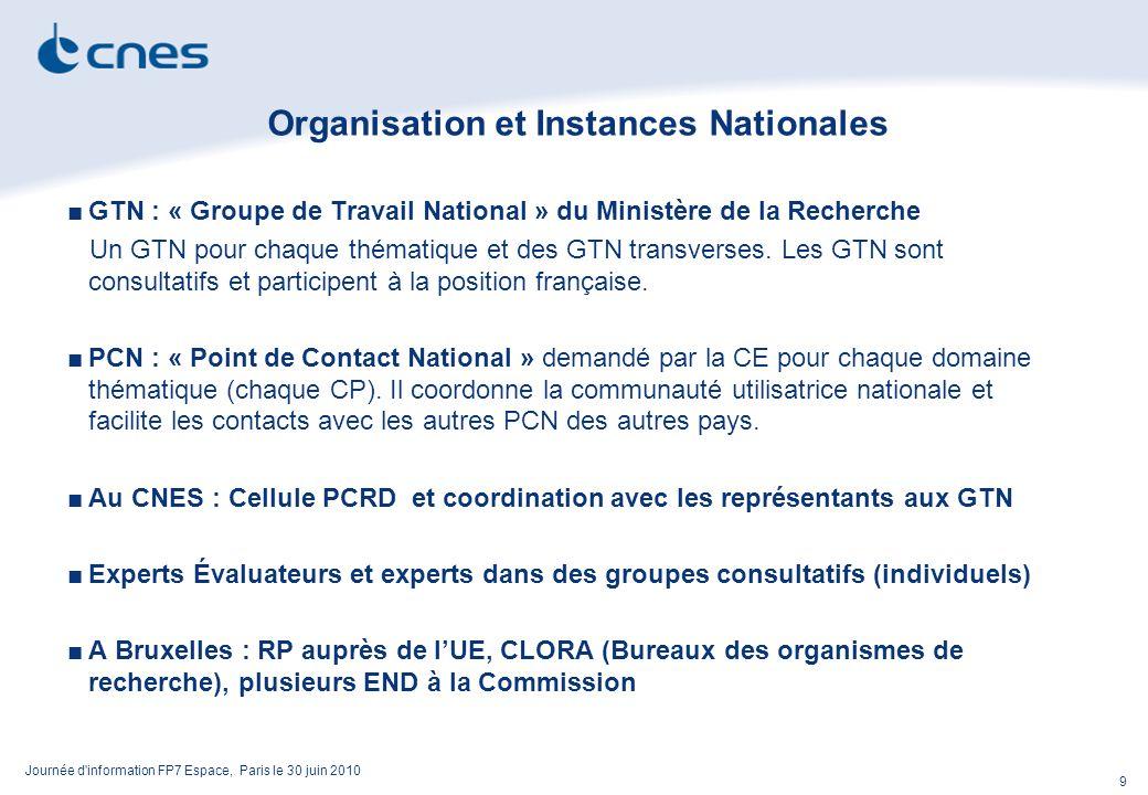 Journée d information FP7 Espace, Paris le 30 juin 2010 9 Organisation et Instances Nationales GTN : « Groupe de Travail National » du Ministère de la Recherche Un GTN pour chaque thématique et des GTN transverses.