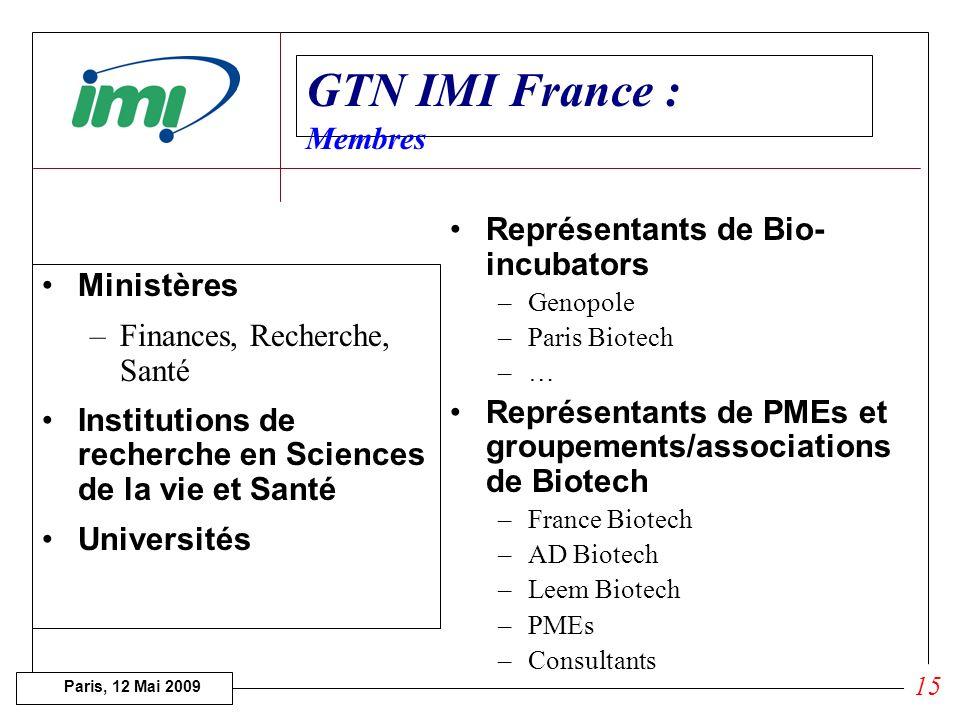 Paris, 12 Mai 2009 GTN IMI France aider les PMEs et les partenaires académiques français Information, conseil et réseautage : Aide à la structuration