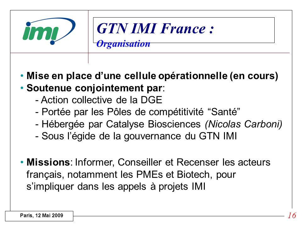 Paris, 12 Mai 2009 GTN IMI France : Membres Ministères –Finances, Recherche, Santé Institutions de recherche en Sciences de la vie et Santé Université