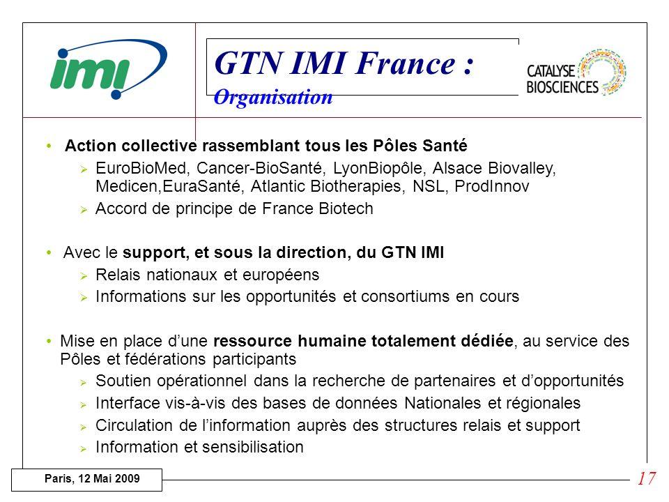 Paris, 12 Mai 2009 Mise en place dune cellule opérationnelle (en cours) Soutenue conjointement par: - Action collective de la DGE - Portée par les Pôl