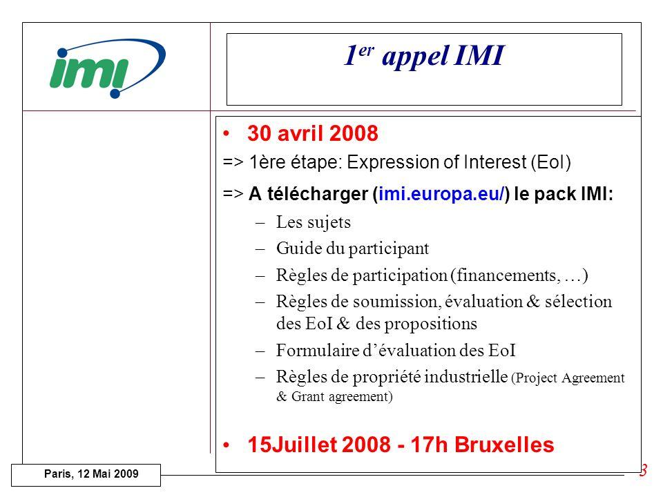 Paris, 12 Mai 2009 Retour sur le 1er appel à projets 2